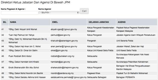 Antara agensi-agensi di bawah Jabatan Perdana Menteri
