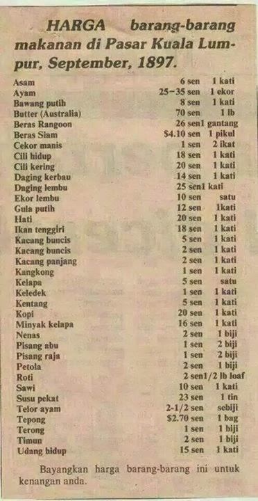harga-barang-tahun-1897
